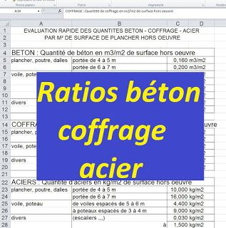 Ratios Ferraillage Elements Ouvrages Beton Arme Outils Livres Exercices Et Videos Coffrage Beton Arme Genie Civil