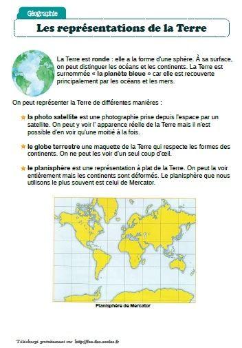 Les Differentes Representations De La Terre Cm1 Cm2 Cm1 Cm2