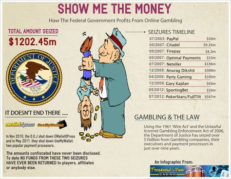 Gambling age in minnesota 2009 complete idiot guide to online gambling