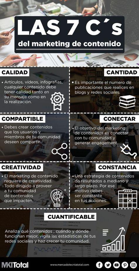 Las 7 C´s del marketing de contenidos. #Estrategia #Marketing #Ventas