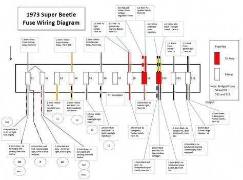 1973 Super Beetle Wiring Diagram 1973 Super Beetle Fuse Wiring Diagram Vwtype3interior Vw Super Beetle Volkswagen Beetle Volkswagen Type 3