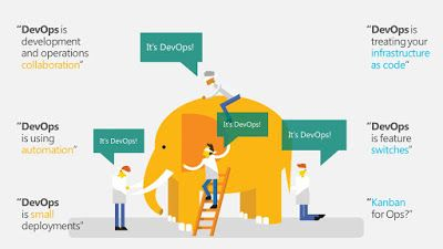 Salary Of Devops Specialist Technology Job Development Online