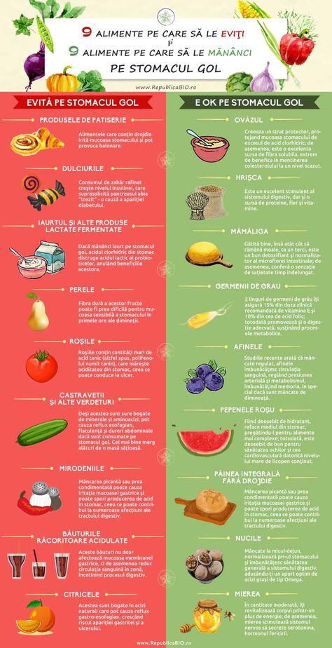 ulcer va provoca pierderea în greutate