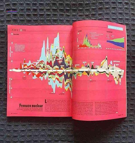 My infographic 'Nuclear Slowdown' featured in GQ SPAIN as 'Frenazo Nuclear'! #data #datavisualization #wired @gqspain #condenast #spain #creative #art #design #infographic #infographics #graph #graphic #graphicdesign #illustration #illustrator #behance #adobe #adobeillustrator #portfolio #colour #magazine #editorial #gq #gqspain #economy #business #tech #health #technology<br>