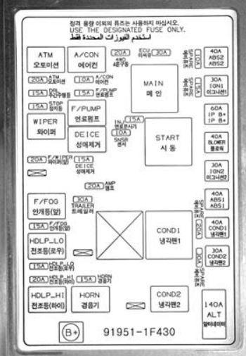 2009 Kia Sedona Fuse Box Diagram Fuse Tud Service De In 2020 Fuse Box Kia Sedona Diagram