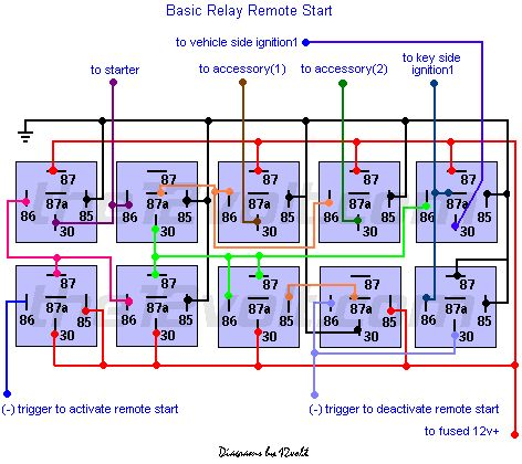 Basic Remote Start Relay Diagram | Garage | Pinterest | Diagram Remote and Cars