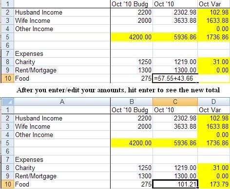 holiday budget spreadsheet - Apmayssconstruction
