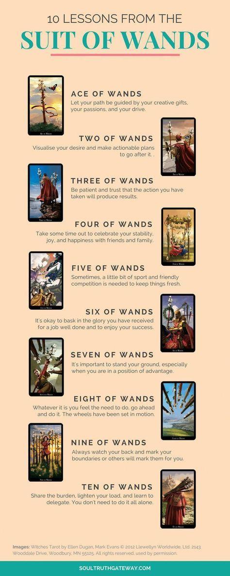 10 Lessons from the Minor Arcana: the Suit of Wands | Tarot Learning | Tarot Meanings | Tarot Cheat Sheet | Tarot Minor Arcana | Tarot Wands #tarot #soultruthgateway #tarotcards #tarotnumerology