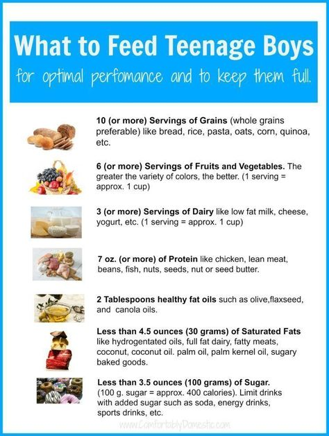 Teens nutrition, Athletes diet, Healthy diet tips, Teenage boys, Athlete nutriti... - Teens nutrition, Athletes diet, Healthy diet tips, Teenage boys, Athlete nutrition, Young athletes nutrition - What to Feed Teenage Boys to Keep them Full Comfortably Domestic - #Teensnutrition #athletenutrition Teens nutrition, Athletes diet, Healthy diet tips, Teenage boys, Athlete nutrition, Young athletes nutrition - What to Feed Teenage Boys to Ke  You are in the right place about healthy Nutrition   Here