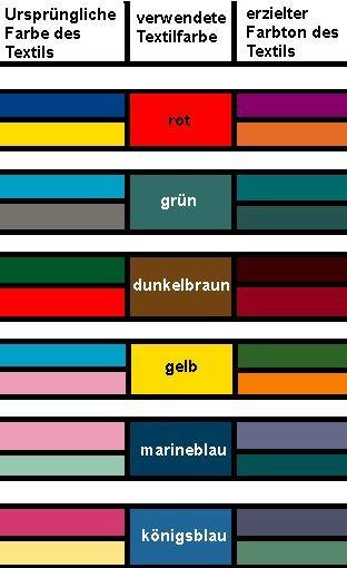 Bildergebnis Fur Farben Selber Mischen Tabelle Farben Mischen