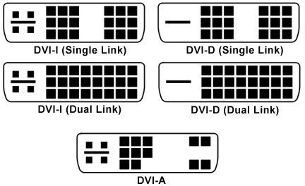 What Is The Difference Between Dvi I And Dvi D Simple Answer Dvi Vga Hdmi