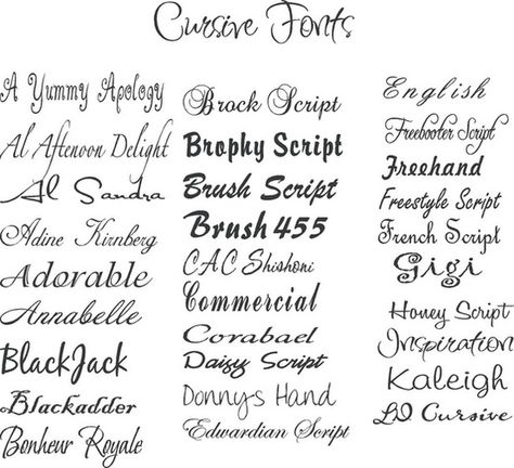 I like the inspiration !!! tattoo fonts for names cursive