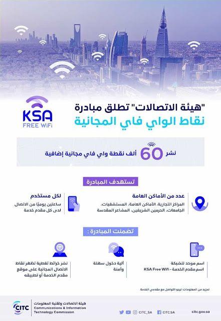 Pin By Saudi Expatriates Com On Saudi Arabia 2021 2020 Digital Transformation Public Saudi Arabia