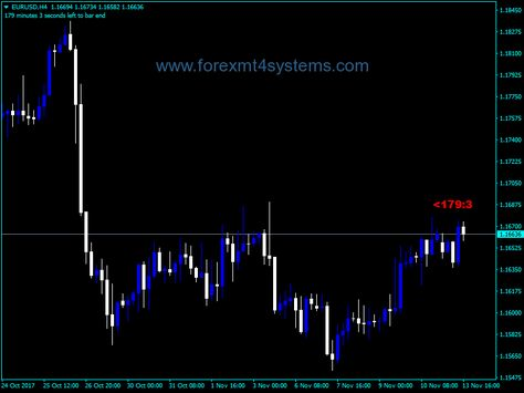 Forex Ma Crossover With Rsi Filter Alerts Indicator Rsi Forex