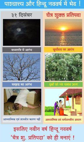 Gudi Padwa Vs English New Year Decide Yourself Which One To Follow Gudi Padwa English News Today Calendar