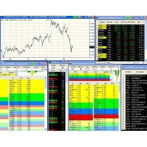 Tradestation 9 1 Platform Free Live Forex Data Feed Lifetime