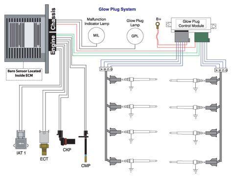 [EQHS_1162]  7.3 powerstroke wiring diagram - Google Search   Powerstroke, Diagram, Funny  truck quotes   Wiring Diagram Joke      Pinterest