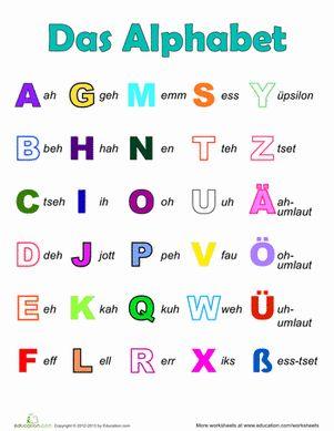 German Alphabet | Worksheet | Education.com