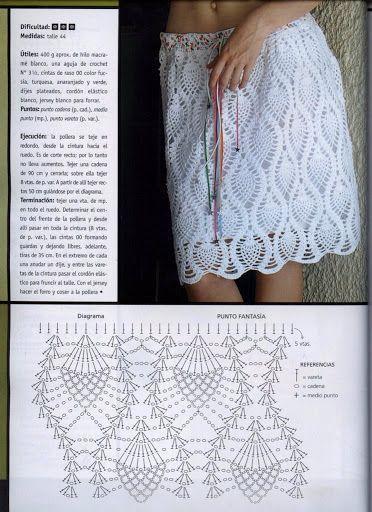 a7a45cc69 bella falda tutorial-esquema-patron-crochet-otakulandia.es (13 ...