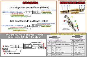 Como Reparar Audifonos Cambiar Mini Jack Estereo 3 5
