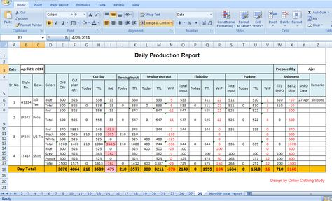 Tips to Make Daily Production Report Quickly
