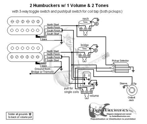 2 Humbuckers 3 Way Lever Switch 1 Volume 2 Tones Coil Tap Electronic Parts Switch Words Coil
