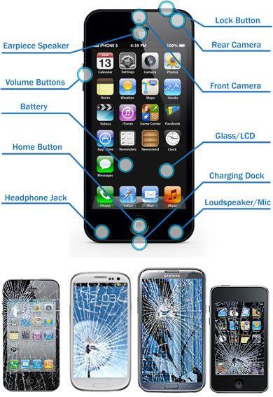 Phone Repairs Phone Repair Phone Cell Phone Repair