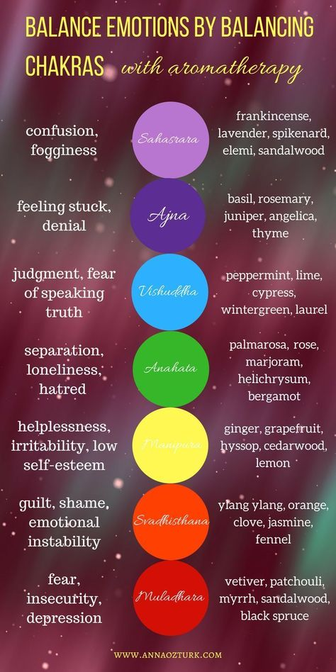 Emotional Aromatherapy Or How Essential Oils Affect Our Emotions