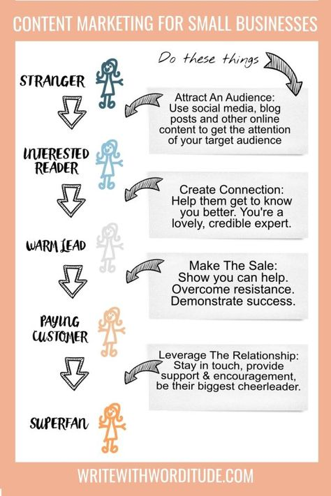 Content + Mindful (contentmindful) on Pinterest