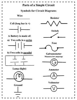 Static And Current Electricity Bundle Electrical Circuit Diagram Electricity Simple Circuit