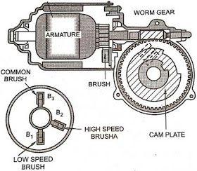 Maruti 800 Wiring Diagram