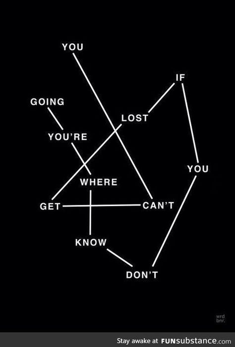 What does it say?                You can't get lost if you don't know where you're going...