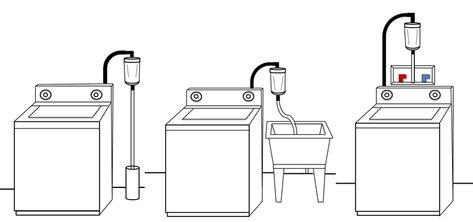 Filtrol 160 Lint Filter With 1 Filter Bag Washing Machine