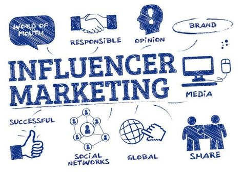 4 Factors That Can Make Or Break Your Influencer Marketing Campaign | AFLUENCER