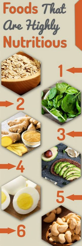 woman Foods That Are Highly...