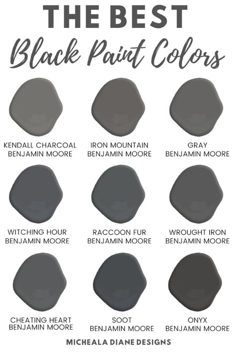 The best Benjamin Moore Black Paint colors for your home! Black Paint for Cabinets