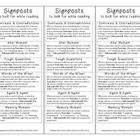 Based on the book Notice and Note by Beers and Probst, I created my own bookmarks with the six signposts on them. I combined the bookmarks in the b...