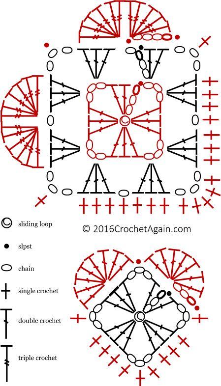 Transcendent Crochet a Solid Granny Square Ideas. Inconceivable Crochet a Solid Granny Square Ideas. Granny Square Häkelanleitung, Granny Square Crochet Pattern, Crochet Diagram, Crochet Stitches Patterns, Crochet Granny, Granny Squares, Large Granny, Square Blanket, Heart Diagram