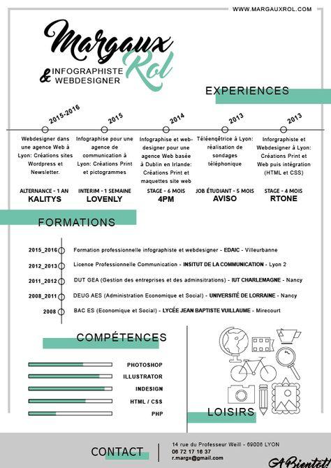 Cv Infographiste Webdesigner Cv Infographiste Creation