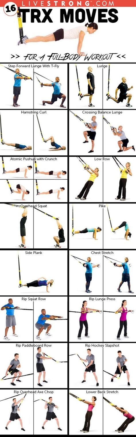 16 TRX Exercises for a Full-Body Workout