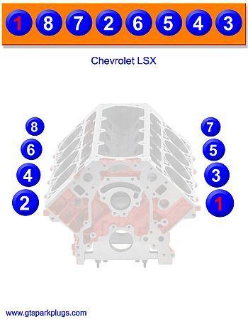 Chevrolet Lsx Firing Order Chevy Engineering Diagram