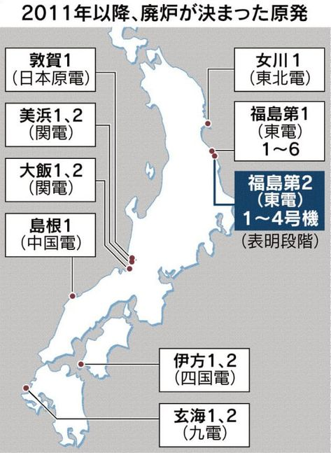 東電、福島第2廃炉を表明 期間40年超 費用2800億円から上振れも :日本経済新聞