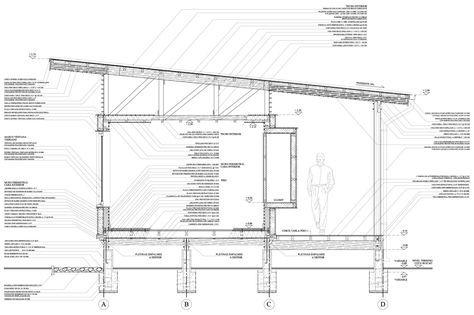Gallery Of 10 Exemplary Ways To Represent Architectonic