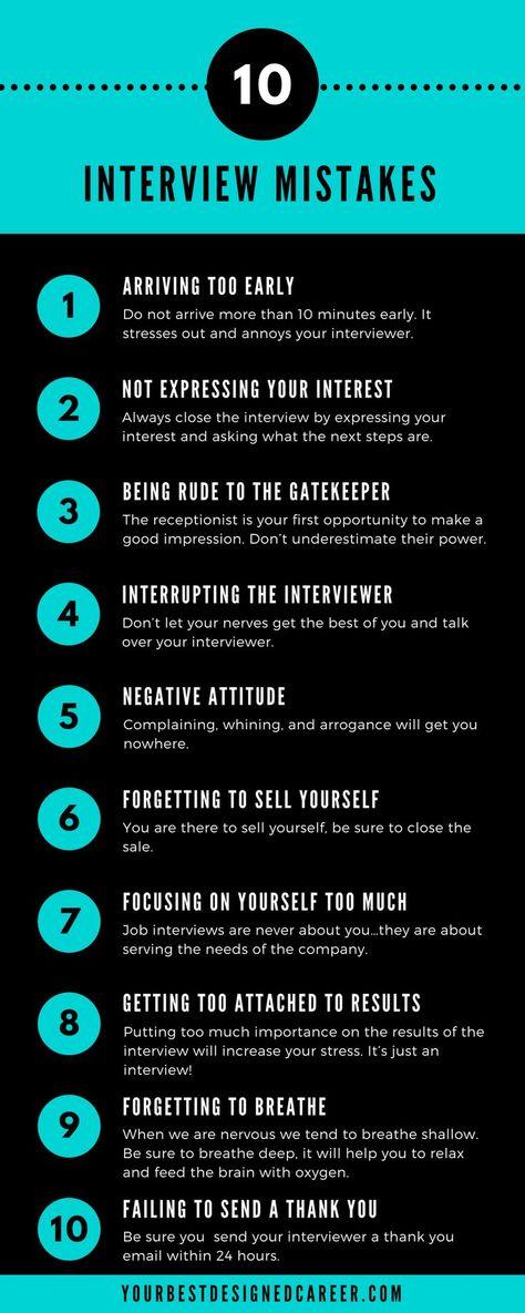 27 Job Interview Mistakes to Avoid Job Interview Tips Pinterest