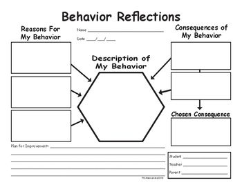 introspection vs behaviourism What is the difference between functionalism and behaviorism functionalists considered introspection as a possible method for.