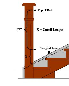 Newel Post Height Calculating Handrail Newel Post Height Stair Newel Post Building Stairs Stairs Trim