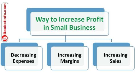 How To Increase Profit In A Small Business Small Business