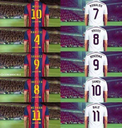 Cristiano Ronaldo et Messi : Deux équipes de stars Clasico