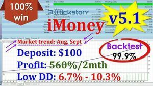 Imoney V5 1 Unlimited Forex Expert Advisor Ea Mt4
