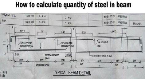 Calculating Steel quantity of beam | Civil engineering | Steel